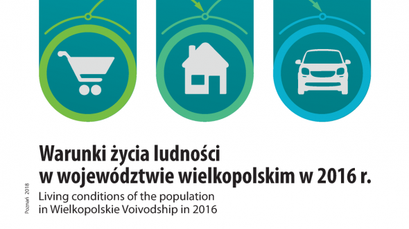 Living conditions of the population in Wielkopolskie Voivodship in 2016